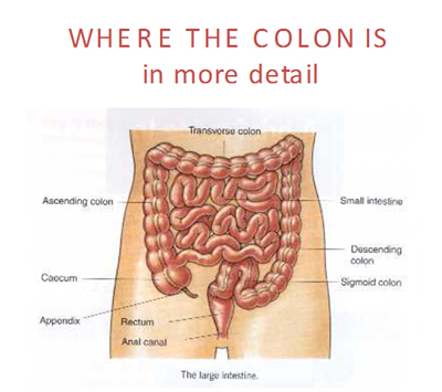 cancer colon nhs